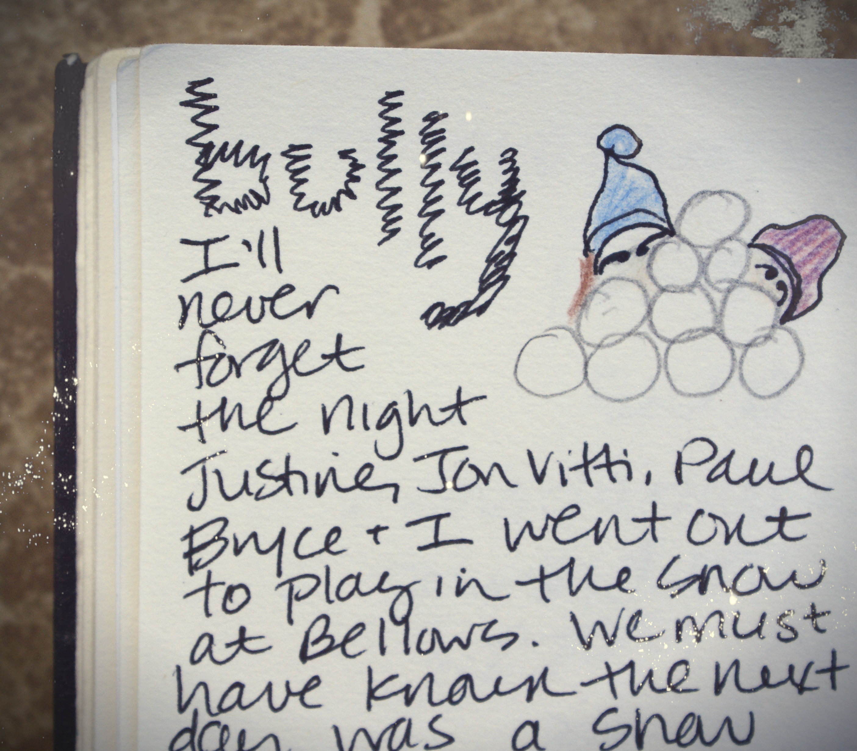 Lil Journal Project: Word Associations — the thinking closet